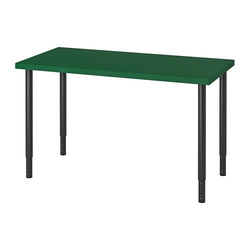 LINNMON/OLOV table