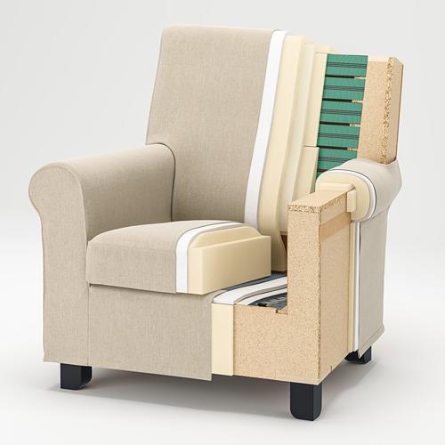 GRÖNLID armchair