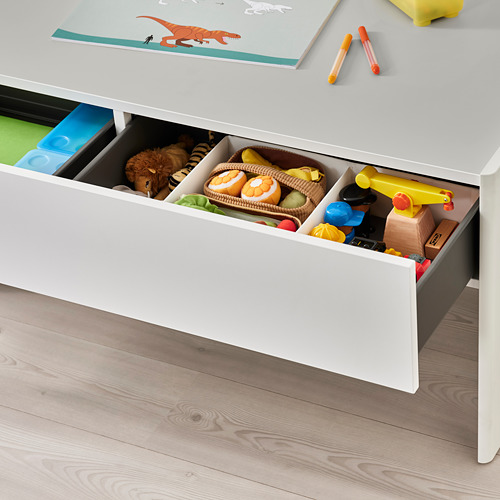 DUNDRA activity table with storage