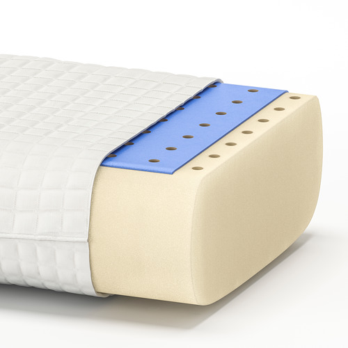 KLUBBSPORRE 人體工學枕頭 (不同睡姿)