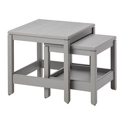 HAVSTA - nest of tables, set of 2, grey | IKEA Hong Kong and Macau - PE710082_S3