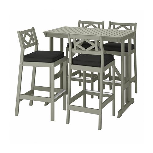 JÄRPÖN/DUVHOLMEN - 椅墊,戶外用, 炭黑色 | IKEA 香港及澳門 - PE807552_S4