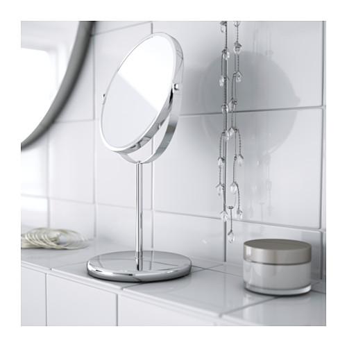 TRENSUM 鏡