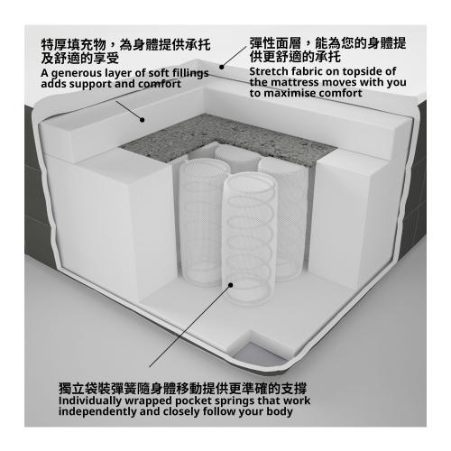 HÖVÅG - 雙人獨立袋裝彈簧床褥, 特級承托 | IKEA 香港及澳門 - 60244528_S4