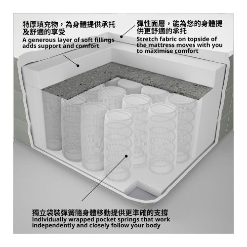 FLEINVÄR - pocket sprung mattress, extra firm/double | IKEA Hong Kong and Macau - 50431672_S4