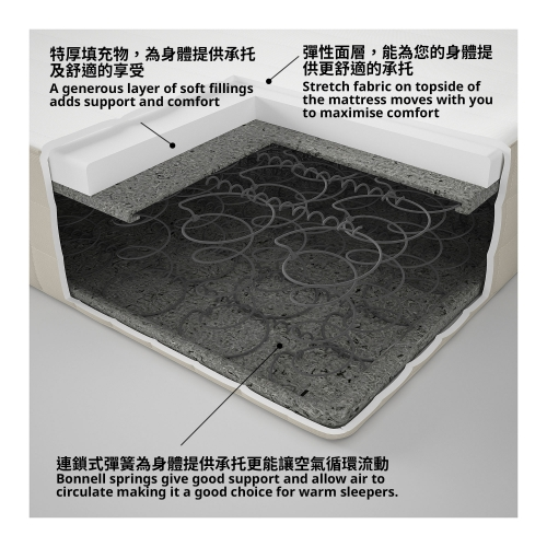 HAFSLO - 雙人彈簧床褥, 高度承托 | IKEA 香港及澳門 - 70352961_S4