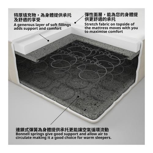 HAFSLO - spring mattress, medium firm/single | IKEA Hong Kong and Macau - 80352965_S4