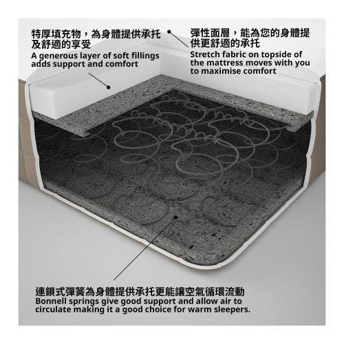 HAMARVIK - 雙人彈簧床褥, 特級承托 | IKEA 香港及澳門 - 90352984_S4