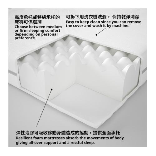 MALFORS - 雙人泡膠床褥, 高度承托 | IKEA 香港及澳門 - 80272290_S4