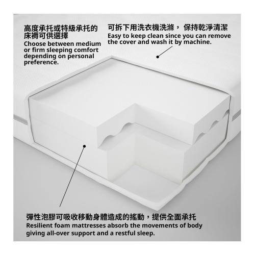 MALFORS - 泡膠床褥, 特級承托/140x200cm | IKEA 香港及澳門 - 30272301_S4