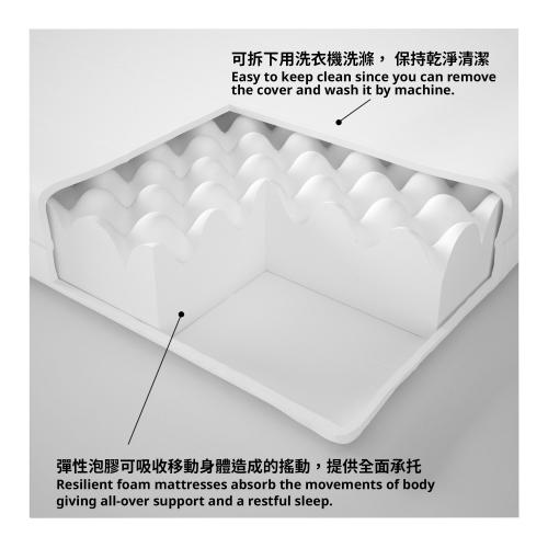 MOSHULT - foam mattress, firm/double   IKEA Hong Kong and Macau - 70272342_S4