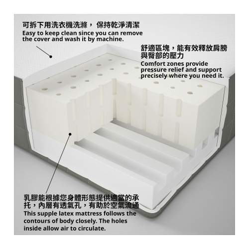 MORGEDAL - 加特大雙人乳膠床褥, 高度承托   IKEA 香港及澳門 - 40272414_S4