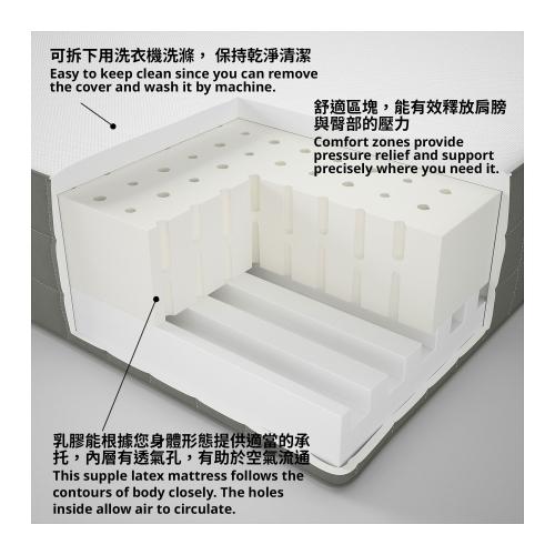 MORGEDAL - 特大雙人乳膠床褥, 高度承托 | IKEA 香港及澳門 - 30272424_S4