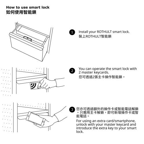 BEKANT - 貯物組合連智能鎖, 網狀 白色 | IKEA 香港及澳門 - 49295699_S4