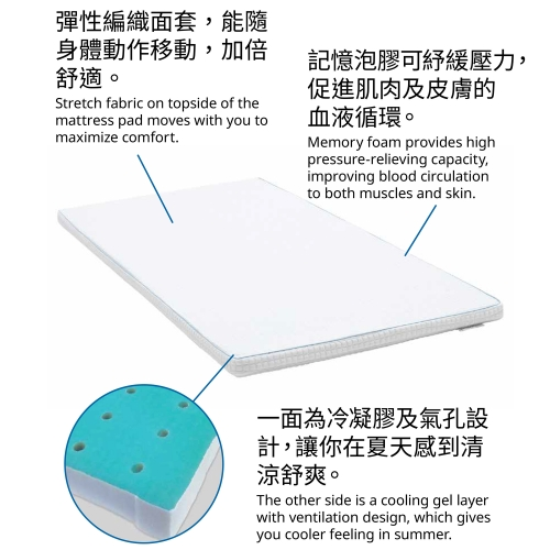 KNAPSTAD - 標準雙人床褥墊 | IKEA 香港及澳門 - 50418091_S4