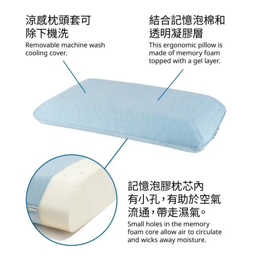 HÅRGÄNGEL - ergonomic pillow, side/back sleeper, light blue | IKEA Hong Kong and Macau - 40494783_S4