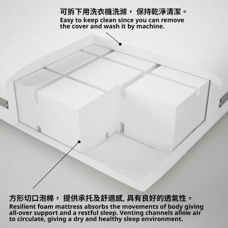 ikea-foam-mattress