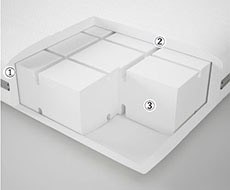 How To Choose An Ikea Mattress